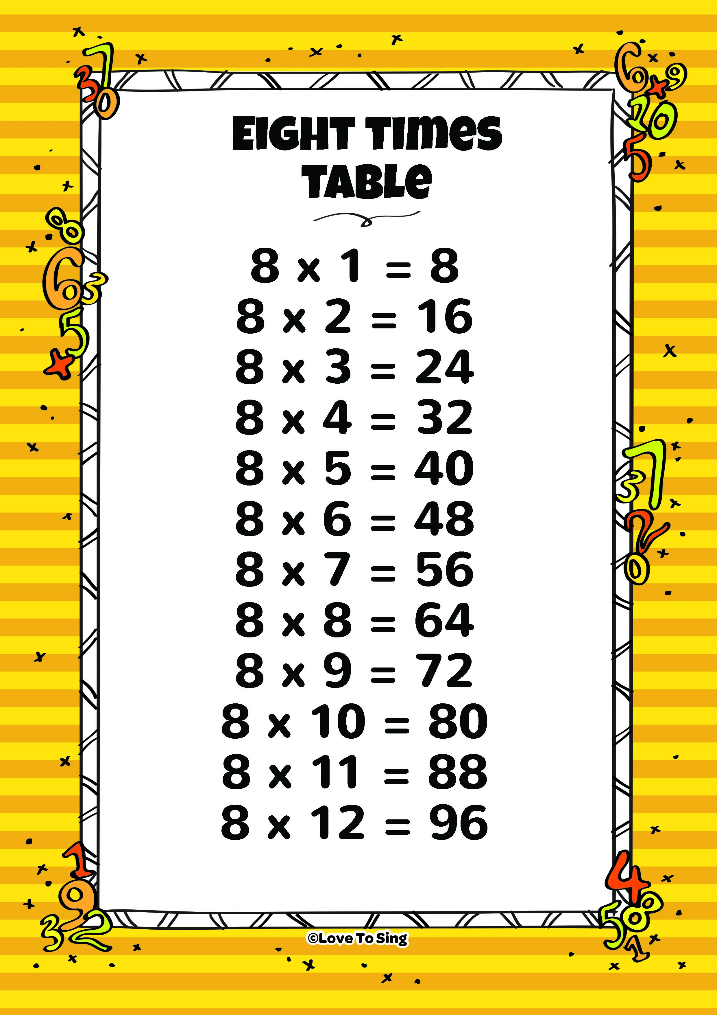 eight times table and random test kids video song with. Black Bedroom Furniture Sets. Home Design Ideas