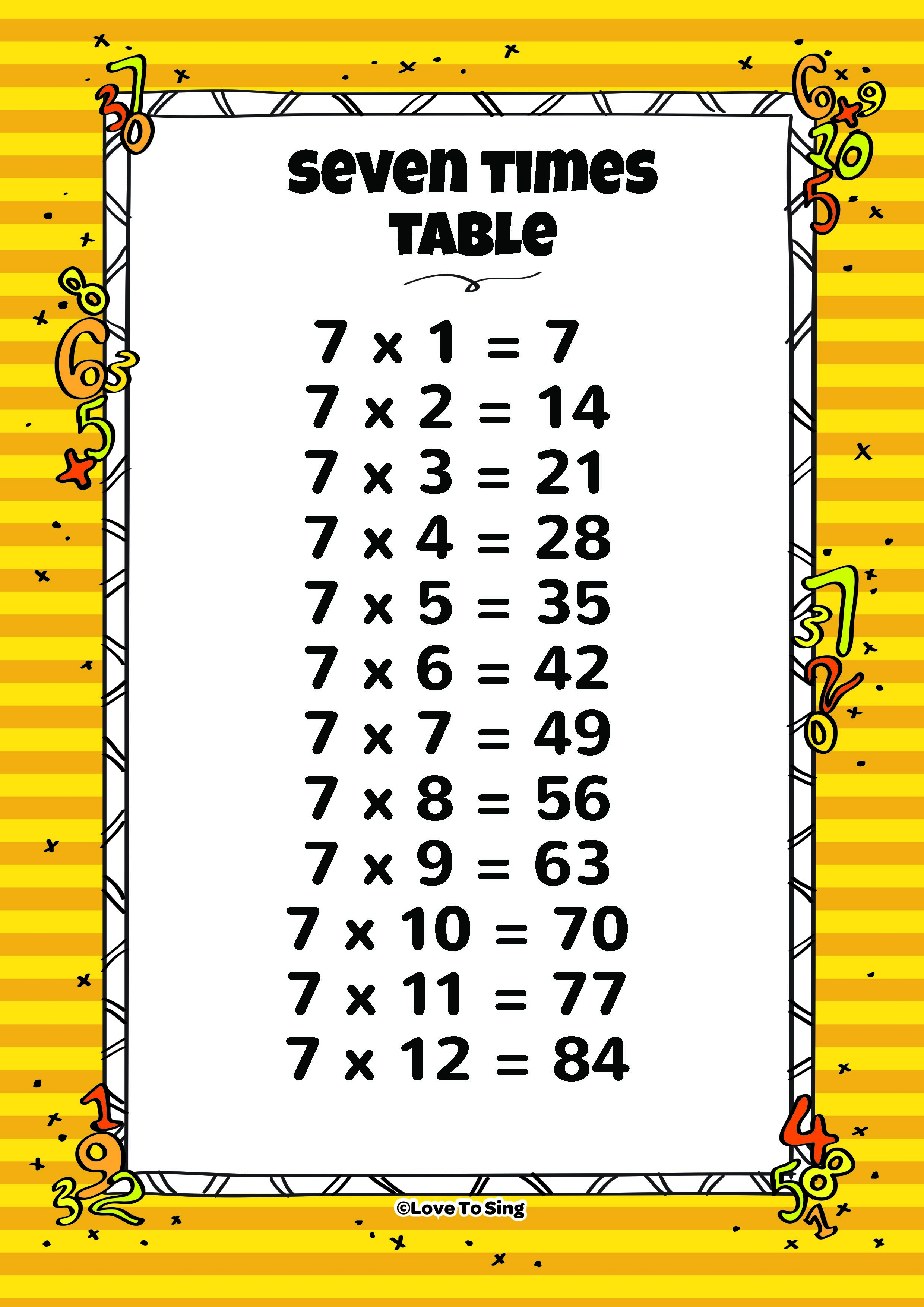 Seven times table and random test kids video song with for Table 7 multiplication