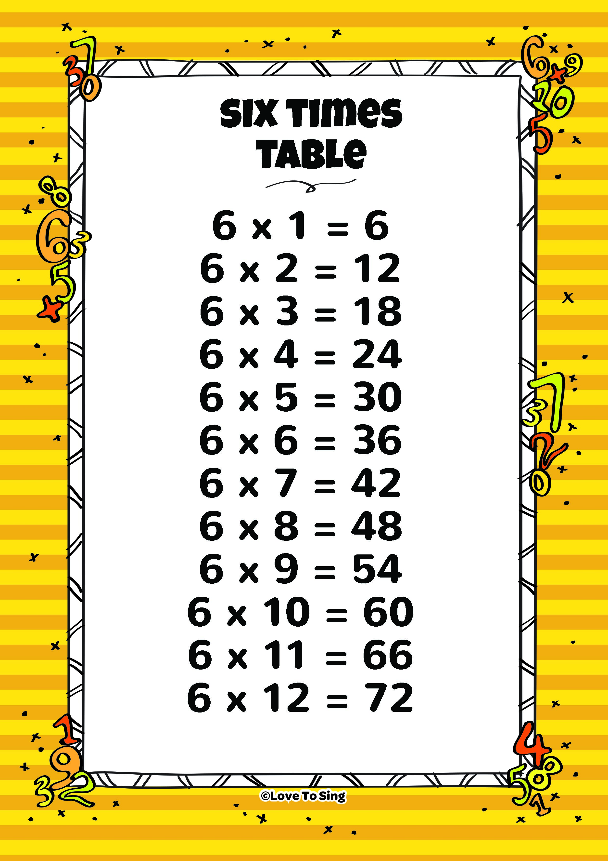 Six times table and random test kids video song with for Table multiplication 6