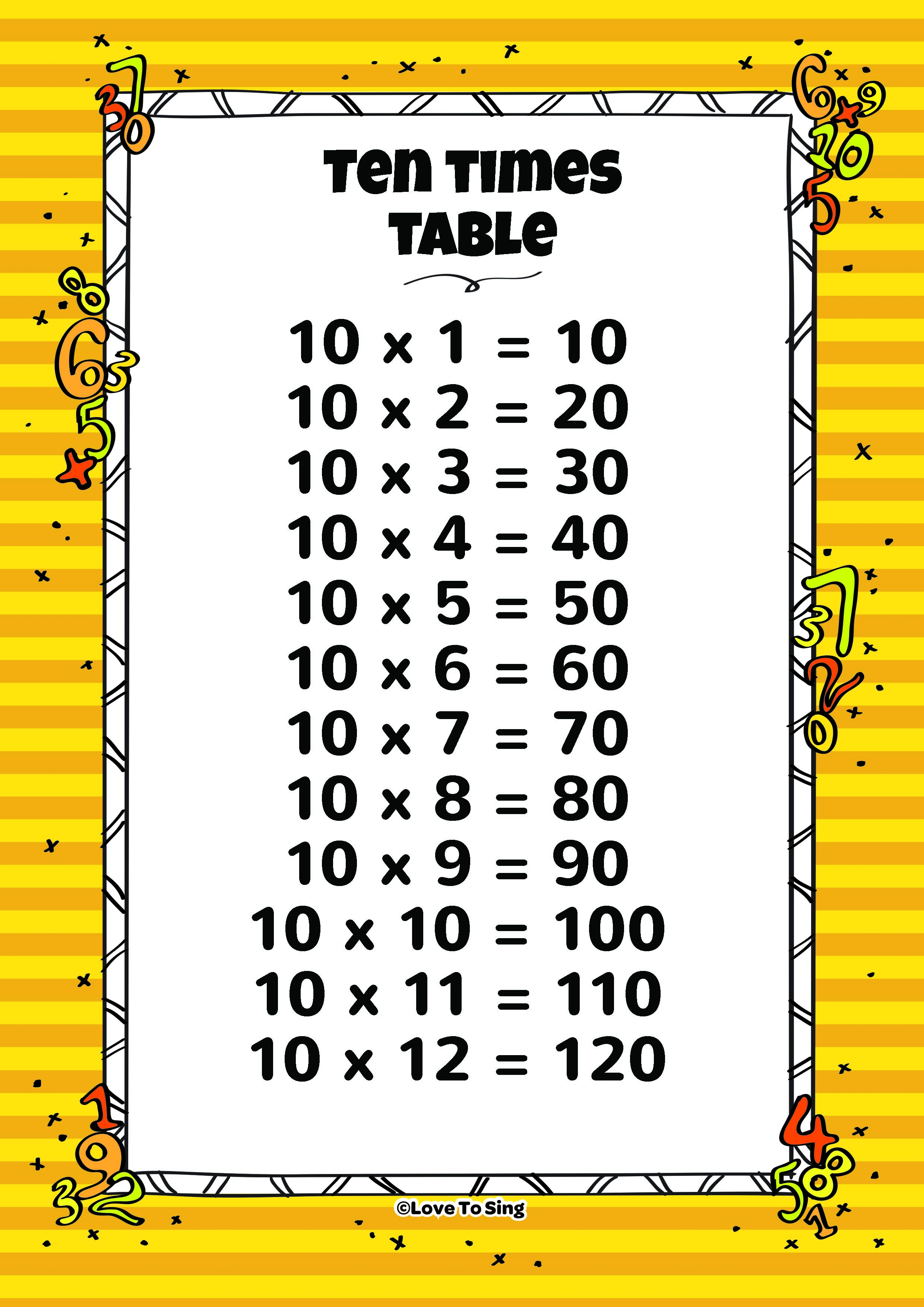 Ten Times Table And Random Test Kids Video Song With