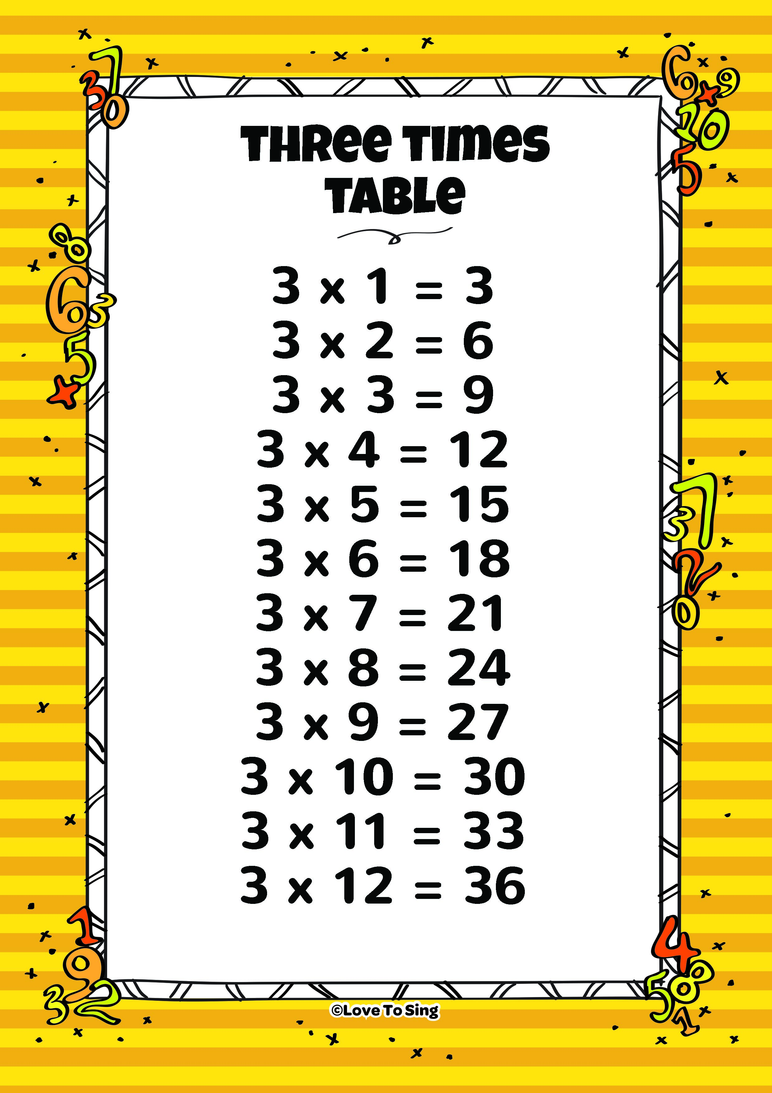 Three times table and random test kids video song with free download printable pdf gamestrikefo Image collections