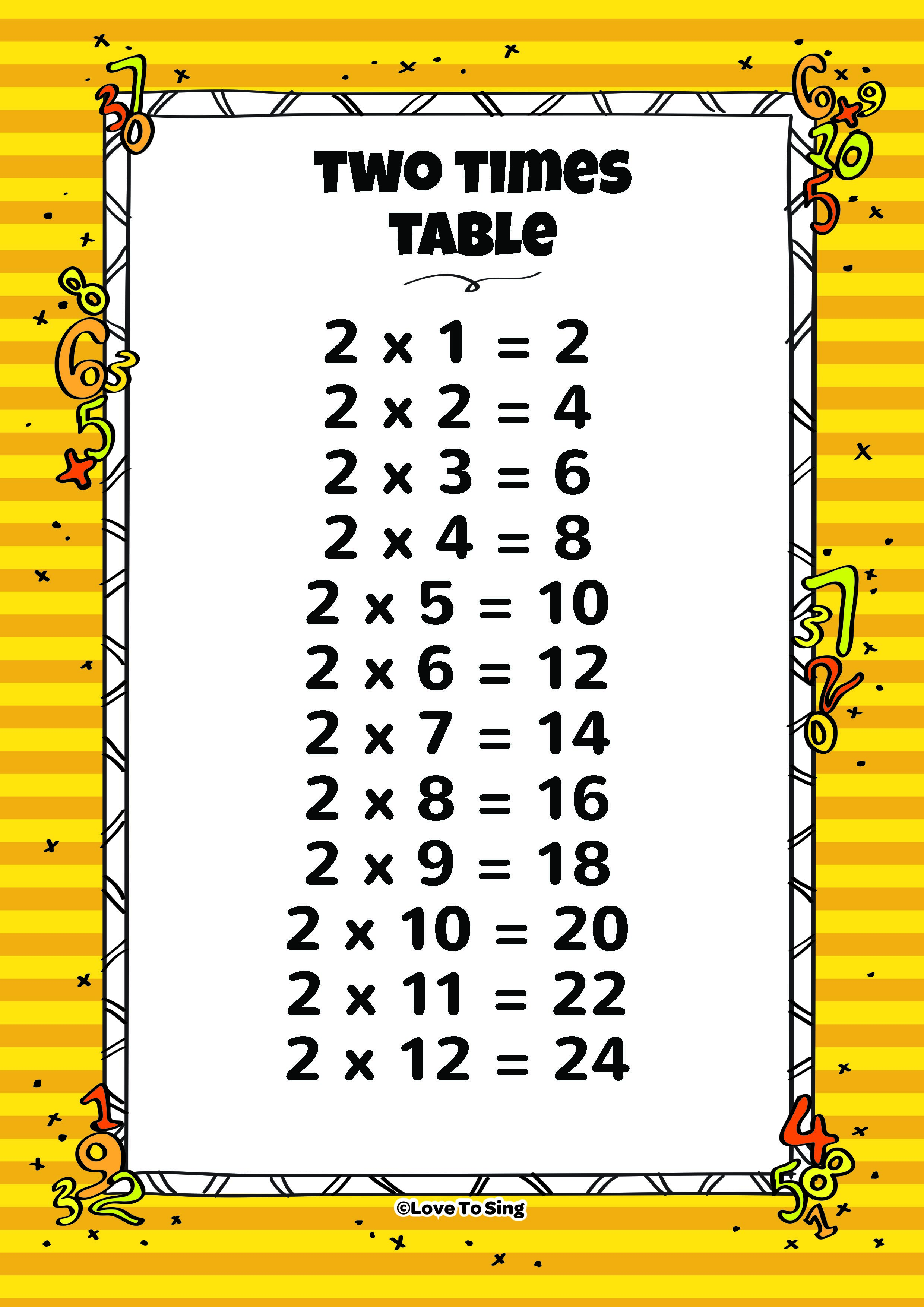 Worksheet 2 To 20 Tables Download two times table and random test kids video song with free lyrics download printable pdf