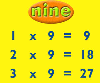 Nine Times Table And Random Test