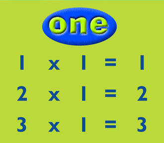 Times Tables Multiplication Songs, FREE Videos, Actions & Lyrics