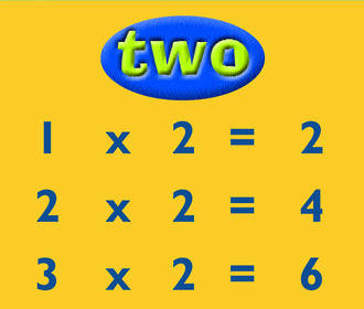 Two Times Table And Random Test